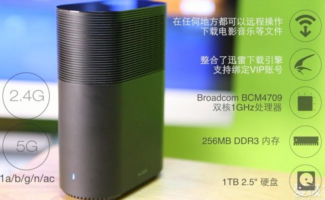 Router de Xiaomi