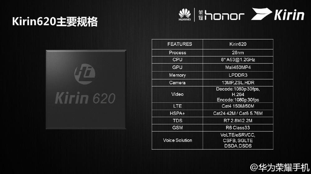 Huawei-kirin-620-4