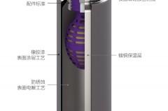 termo-xiaomi-1