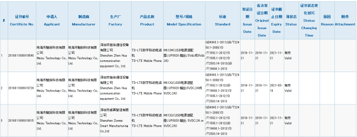 meizu-m5s-certificazione