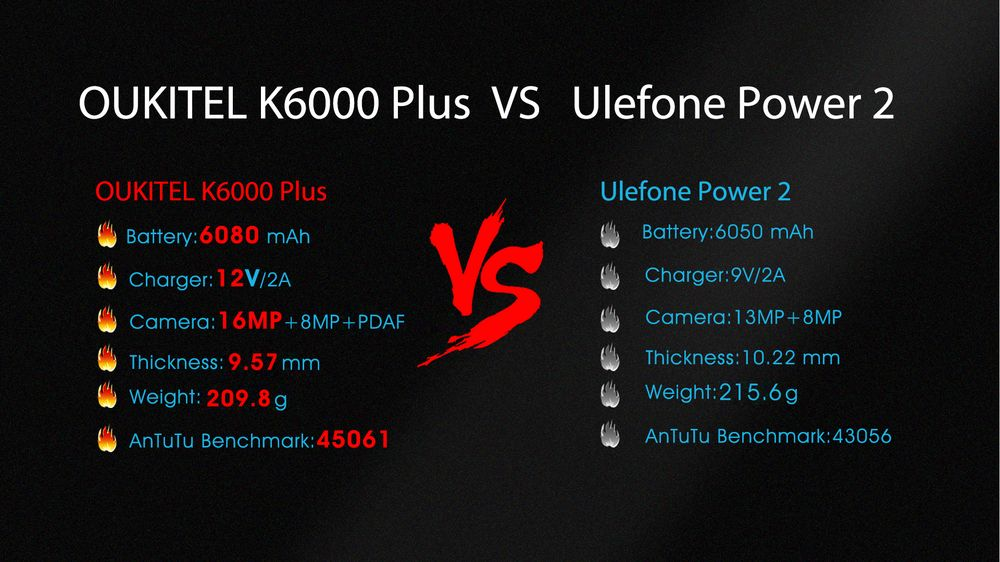 oukitel-k6000-plus-vs-ulefone-power-2-2