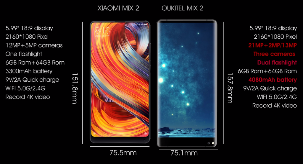 Oukitel Mix 2 vs Xiaomi Mi Mix 2