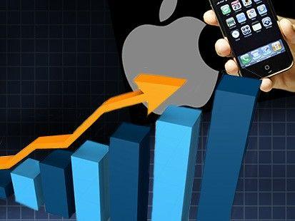China Mobile Apple