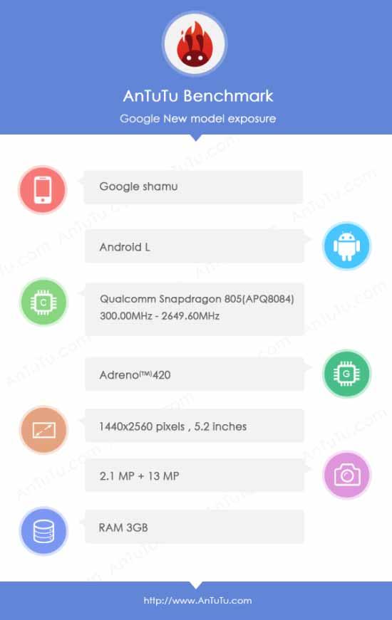 Motorola-Shamu-Nexus-6-antutu-leak-1.jpg.pagespeed.ce.7loC4KYdMn